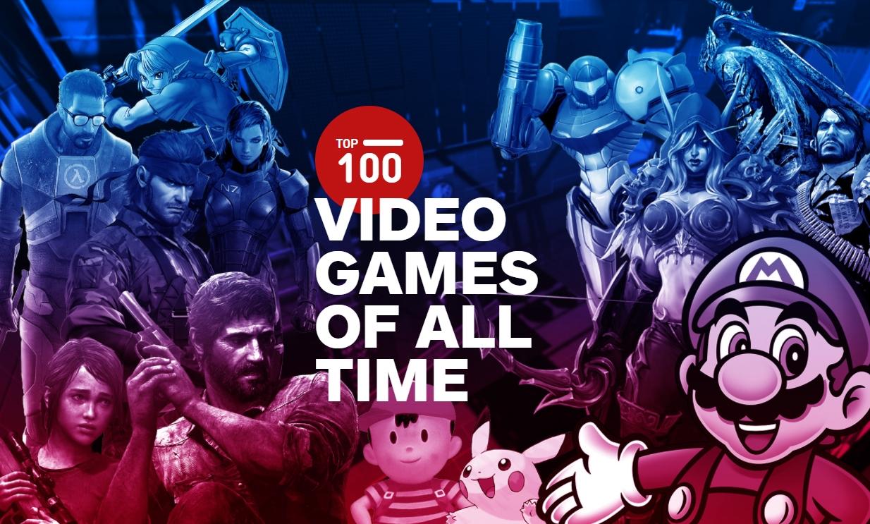 игровой сайт топ 100
